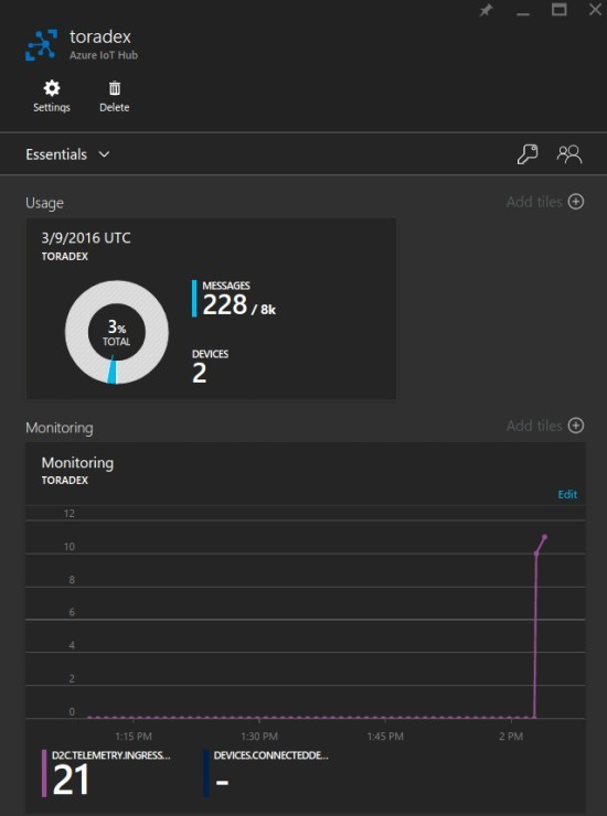 Checking in the Azure Portal that data is being received