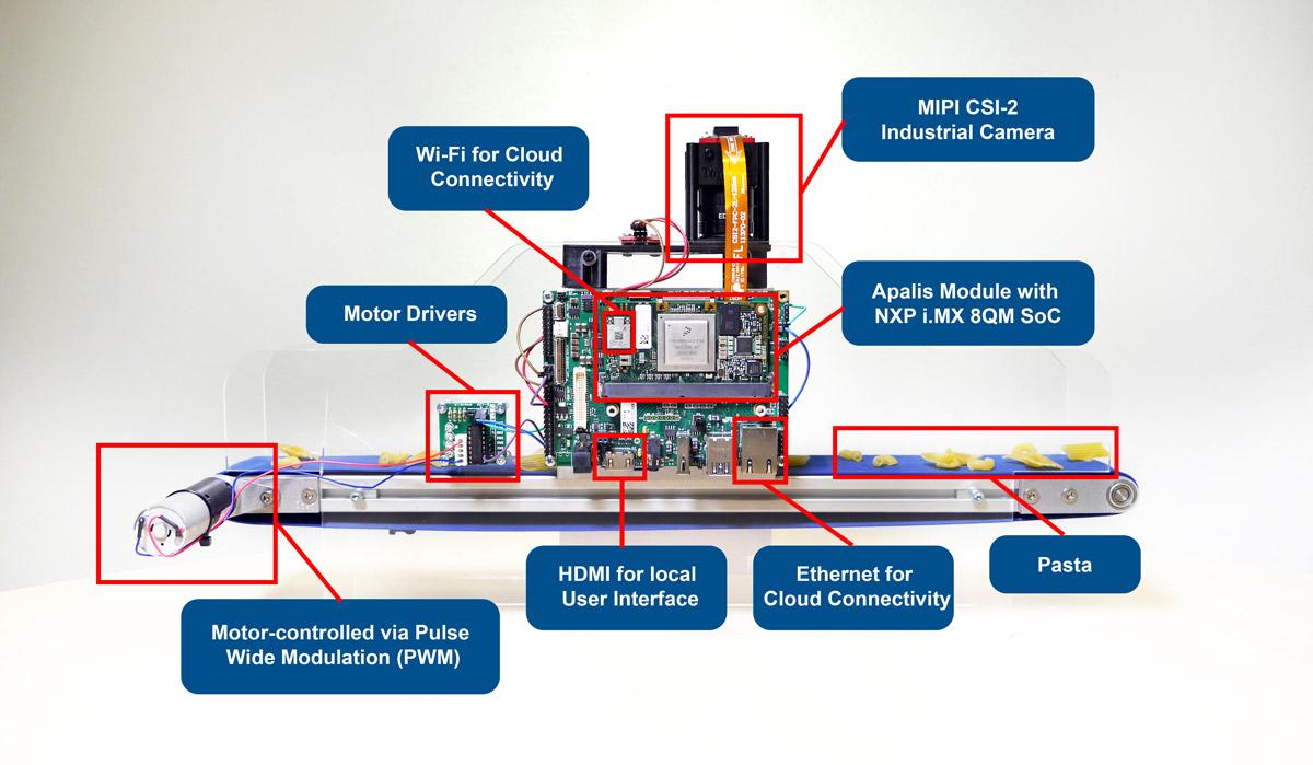 Cloud-connected Pasta Smart Conveyor Belt