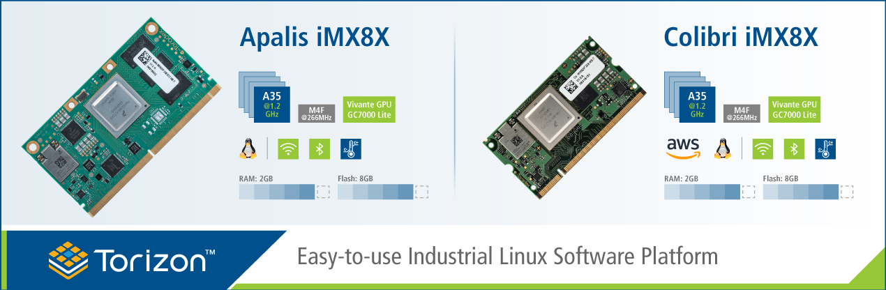 iMX8X System on Modules - Specifications