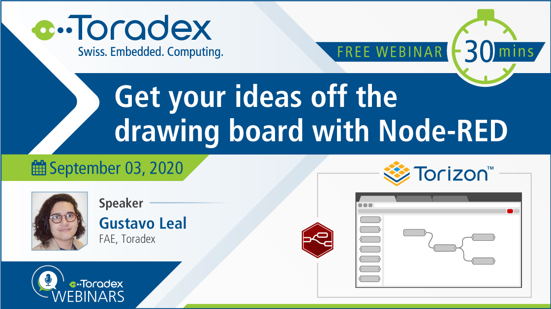 Get your ideas off the drawing board with Node-RED