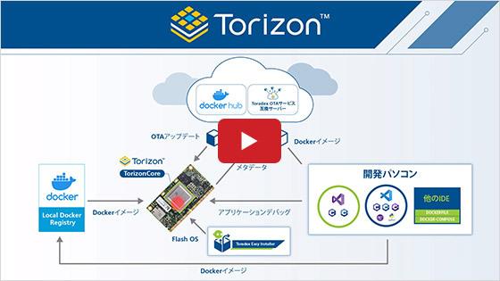 Introduction to Torizon